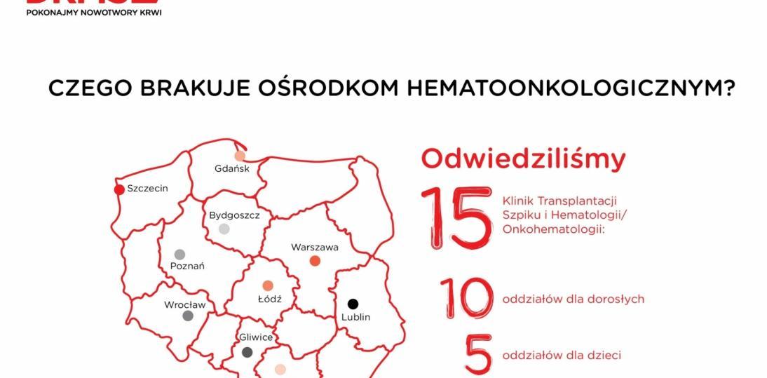 Polska hematologia w potrzebie - wyniki raportu Fundacji DKMS