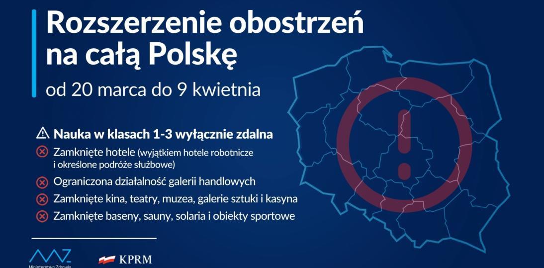 Cała Polska w strefie obostrzeń od 20 marca