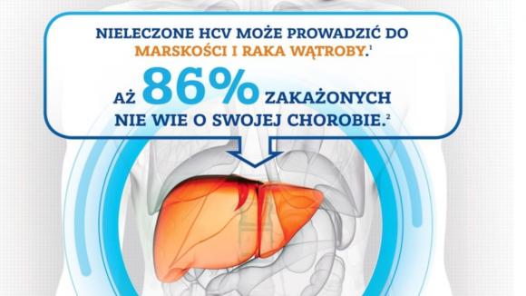 HCV – tego wirusa może mieć każdy! - ruszyły bezpłatne badania anty-HCV w całej Polsce