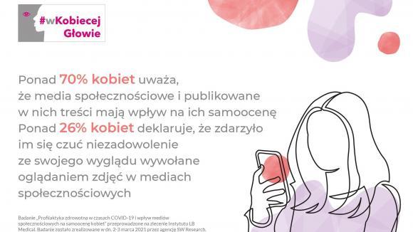 Samoocena kobiet a media społecznościowe – czy Polki są podatne na opinie zewnętrzne?