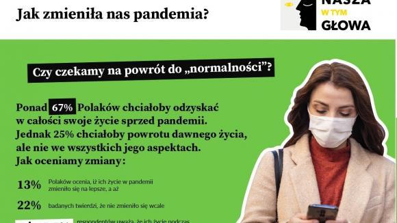 Jak zmieniła nas pandemia?