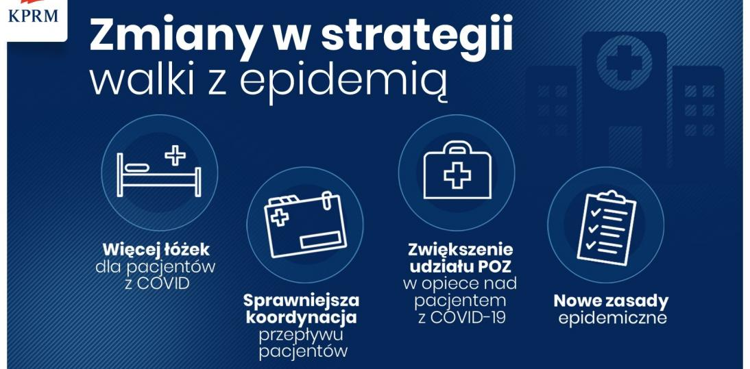 Nowe zasady bezpieczeństwa w walce z pandemią koronawirusa