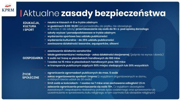 Nowe wytyczne i obostrzenia w ramach pandemii ogłoszone przez Premiera RP i Ministra Zdrowia 30.10.20